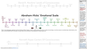 emotional_scale